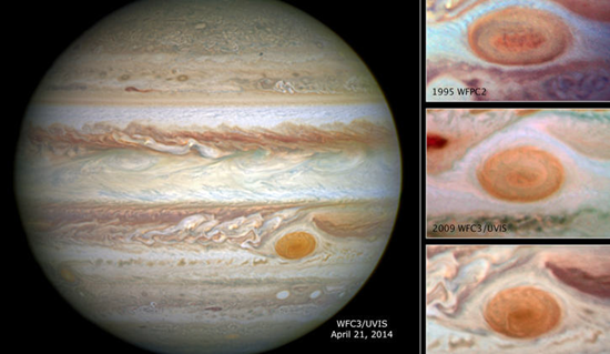Jupiter's Great Red Spot, shown in this progression, is shrinking faster than ever