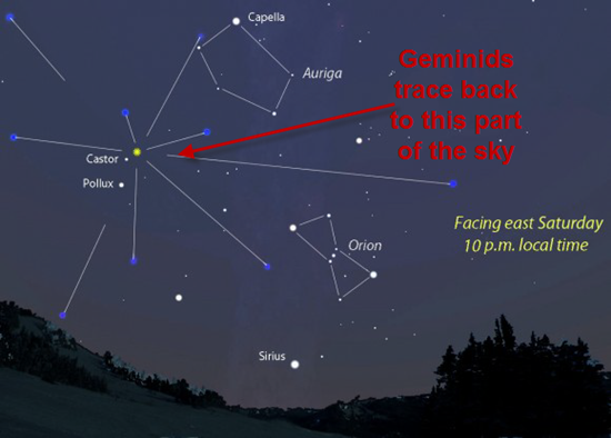 How to watch the Geminids meteor shower
